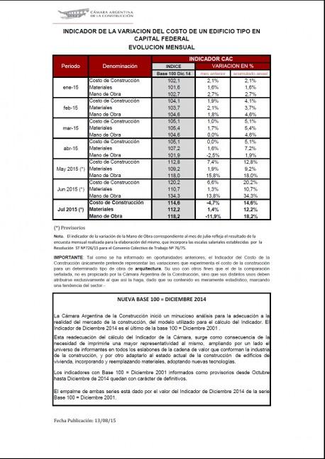 Indice de la Cámara Argentina de la Construcción - Mes de Julio.